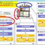 屋根にはなにもない!!【品確法の劣化等級】 屋根通気構法の基準化を望む!