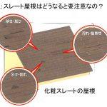 ~スレート屋根はどうなると要注意なの? Q040~ 図解 屋根に関するQ&A