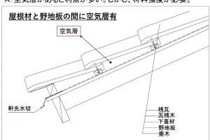 ~屋根構造(空気層有・無)の違いはなに? Q085~ 図解 屋根に関するQ&A