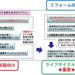 【新築・リフォーム/後悔しない家造り】住まい手のためのガイドラインが公開!