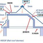 小屋裏換気・屋根通気の不明確な部分を英国規格を参考に、検討してみました!