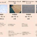 【新築時に役立つ】ルーフィング種類別メリット・デメリットを屋根プロが徹底比較しました!