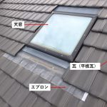 天窓のエプロンって、どこまではがれると雨漏りするの? お問い合わせいただきました。