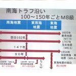 9月2日に開催される高浜市総合防災訓練の説明会を二池町町内会で開催しました!!
