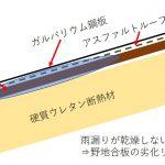 片流れ・屋根断熱・ガルバリウム鋼板の3点セットは危険な屋根なんです!