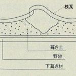瓦屋根の湿式工法にはいくつか種類があります。葺き土の量が異なります。
