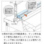 雨漏りがネットニュースに!「石田さん家の雨漏り?」について調べてみた!