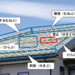 創業150年の屋根屋が解説!屋根修理前に知っておきたい5つのこと