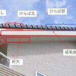 屋根の各部位の名称と構造を紹介!修理が必要な3つの事例も紹介!