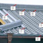 袖(そで)入母屋(いりもや)瓦屋根に使われている瓦を13種類ご紹介します。